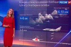 Rus sunucudan şok sözler: Suriye'de hava bombardımana uygun!