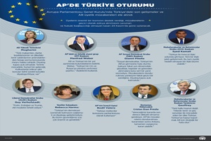 AP'deki Türkiye oturumu