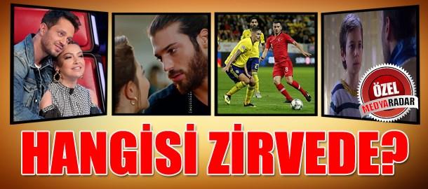 Türkiye-İsveç maçı zirvede, ikincilik yarışı nasıl bitti? (Medyaradar/Özel)