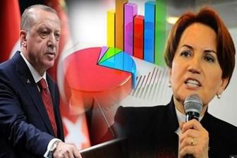 Seçim anketinden çarpıcı sonuç! Erdoğan ile Akşener arasında kaç puan var?
